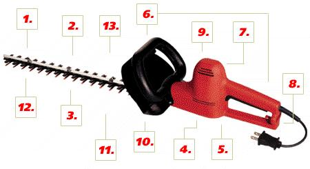 Where to find HEDGE TRIMMER, ELECTRIC in Hackettstown